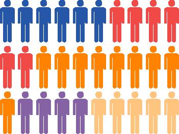 personel-team-graphic